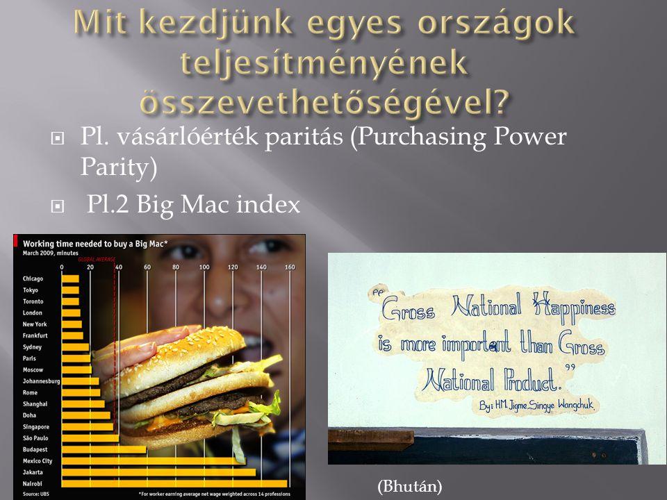  Pl. vásárlóérték paritás (Purchasing Power Parity)  Pl.2 Big Mac index (Bhután)