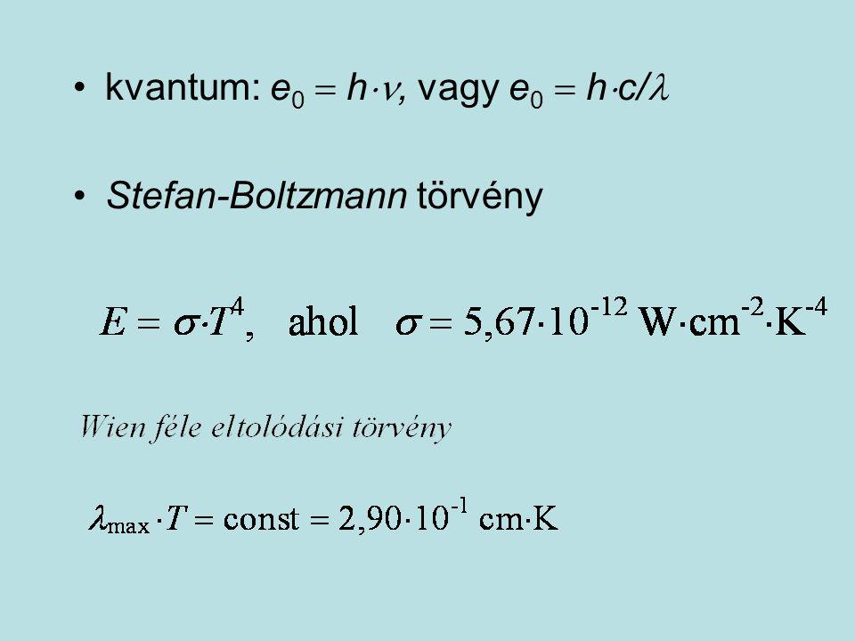 •kvantum: e 0  h , vagy e 0  h  c/  •Stefan-Boltzmann törvény