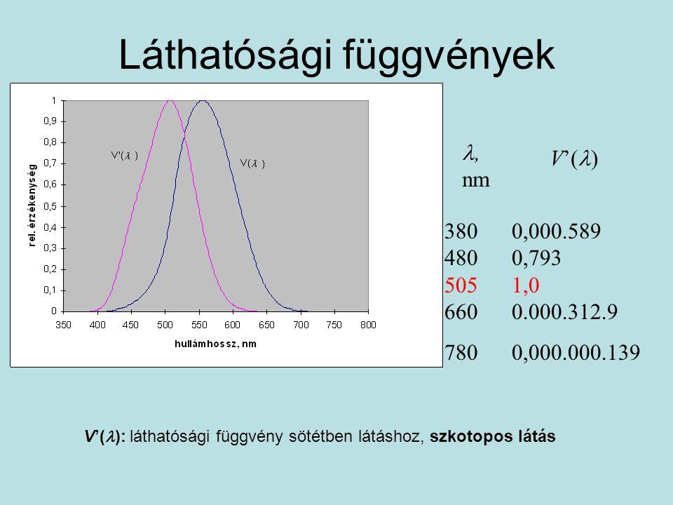 Láthatósági függvények , nm V'(  ) 3800,000.589 4800,793 5051,0 6600.000.312.9 7800,000.000.139 V'(  ): láthatósági függvény sötétben látáshoz, szk