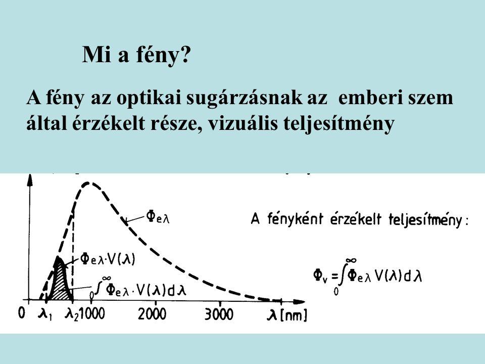 Mi a fény? A fény az optikai sugárzásnak az emberi szem által érzékelt része, vizuális teljesítmény