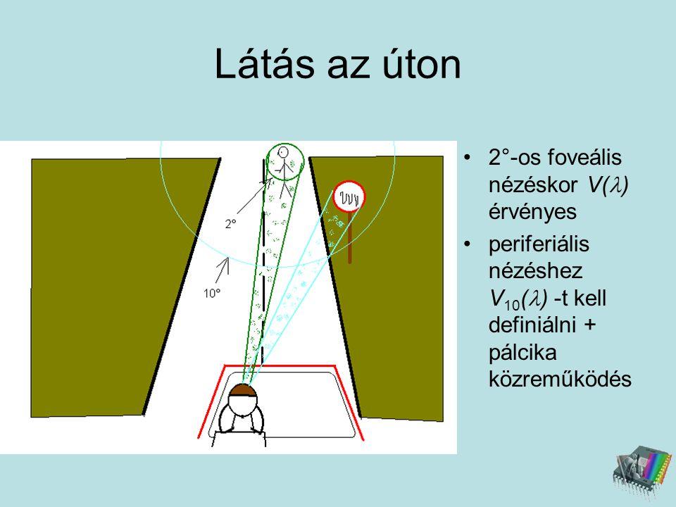 Látás az úton •2°-os foveális nézéskor V(  ) érvényes •periferiális nézéshez V 10 (  ) -t kell definiálni + pálcika közreműködés