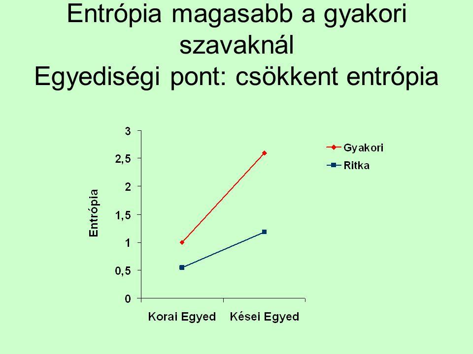Entrópia és egyediségi pont Entrópia akkor is szignifikáns, ha az egyediségi pont és a gyakoriság ellenőrzött