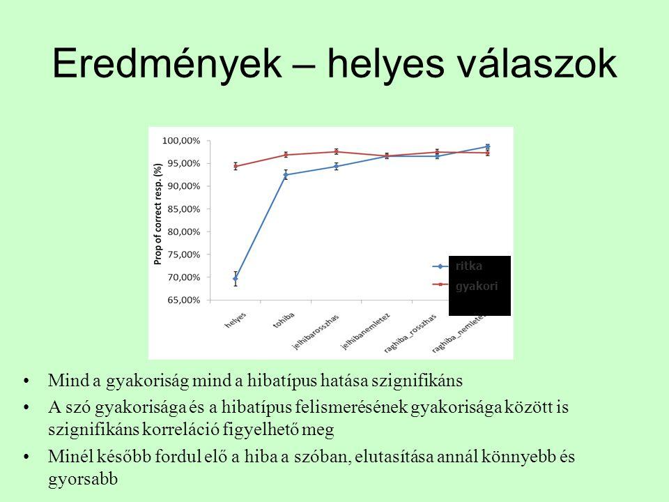 A vizsgálat felépítése •72, 18 és 34 év közötti résztvevő a Budapesti Műszaki Egyetem hallgatói közül •44 (átlag életkor: 21,41 év) nő és 28 (átlag él