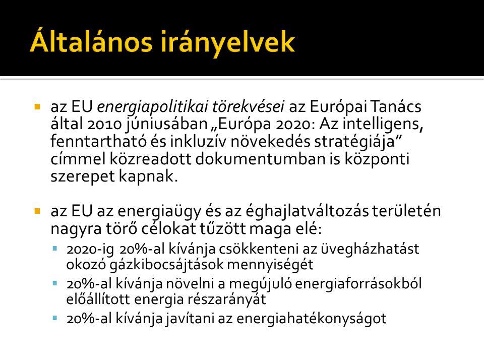 """ az EU energiapolitikai törekvései az Európai Tanács által 2010 júniusában """"Európa 2020: Az intelligens, fenntartható és inkluzív növekedés stratégiá"""