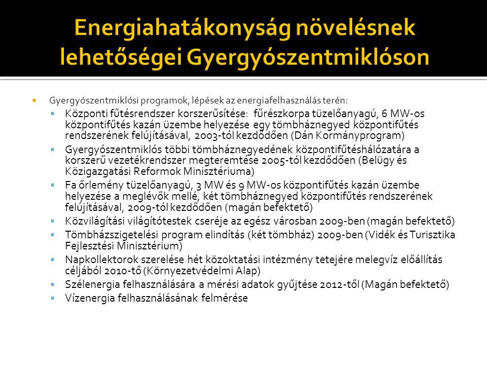  Gyergyószentmiklósi programok, lépések az energiafelhasználás terén:  Központi fűtésrendszer korszerűsítése: fűrészkorpa tüzelőanyagú, 6 MW-os közp