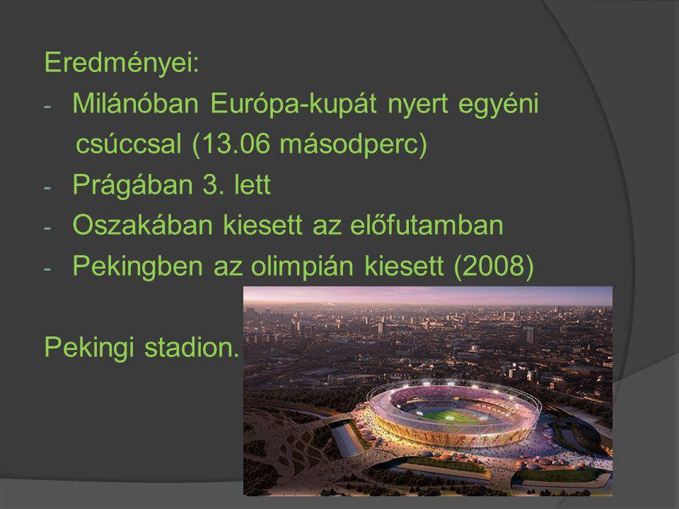 Eredményei: - Milánóban Európa-kupát nyert egyéni csúccsal (13.06 másodperc) - Prágában 3.