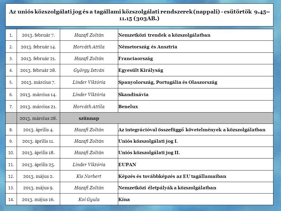 Az uniós közszolgálati jog és a tagállami közszolgálati rendszerek (nappali) - csütörtök 9.45– 11.15 (303AB.) 1. 2013. február 7.Hazafi ZoltánNemzetkö