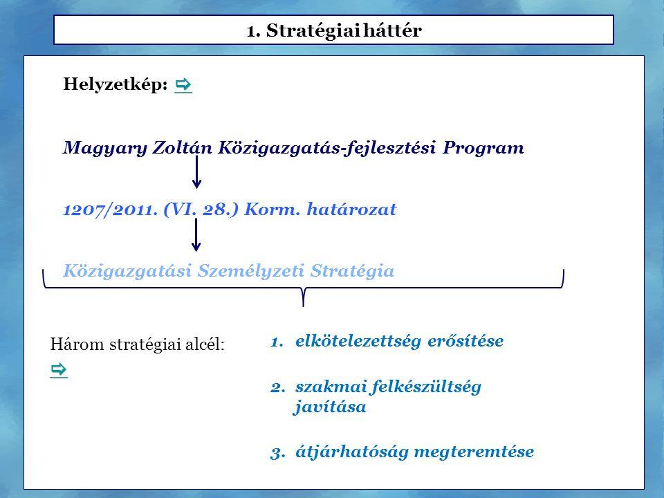 1. Stratégiai háttér 1.elkötelezettség erősítése 2.szakmai felkészültség javítása 3.átjárhatóság megteremtése