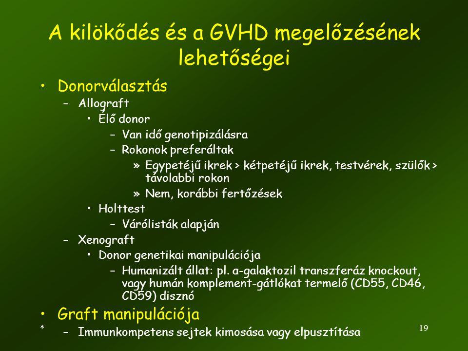 *19 A kilökődés és a GVHD megelőzésének lehetőségei •Donorválasztás –Allograft •Élő donor –Van idő genotipizálásra –Rokonok preferáltak »Egypetéjű ikr