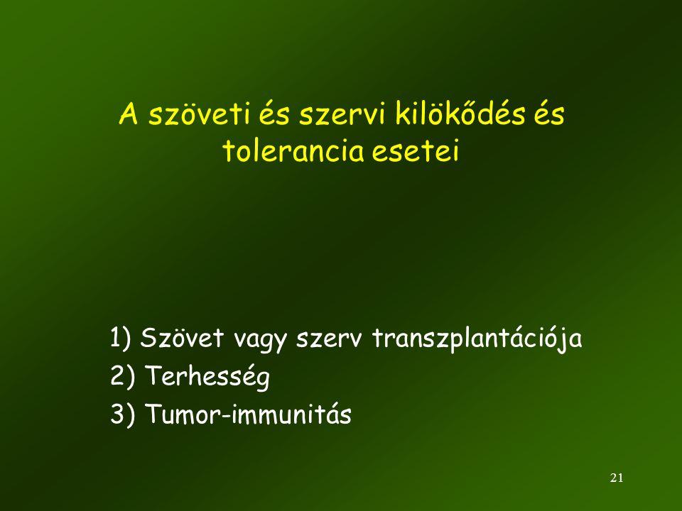 21 A szöveti és szervi kilökődés és tolerancia esetei 1) Szövet vagy szerv transzplantációja 2) Terhesség 3) Tumor-immunitás
