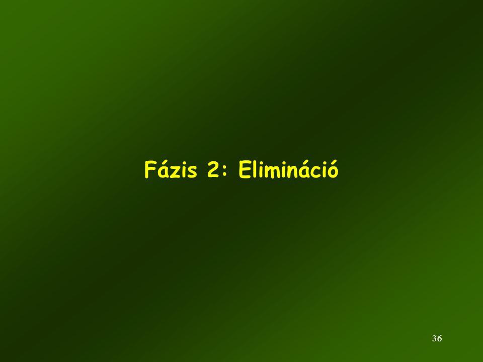 36 Fázis 2: Elimináció