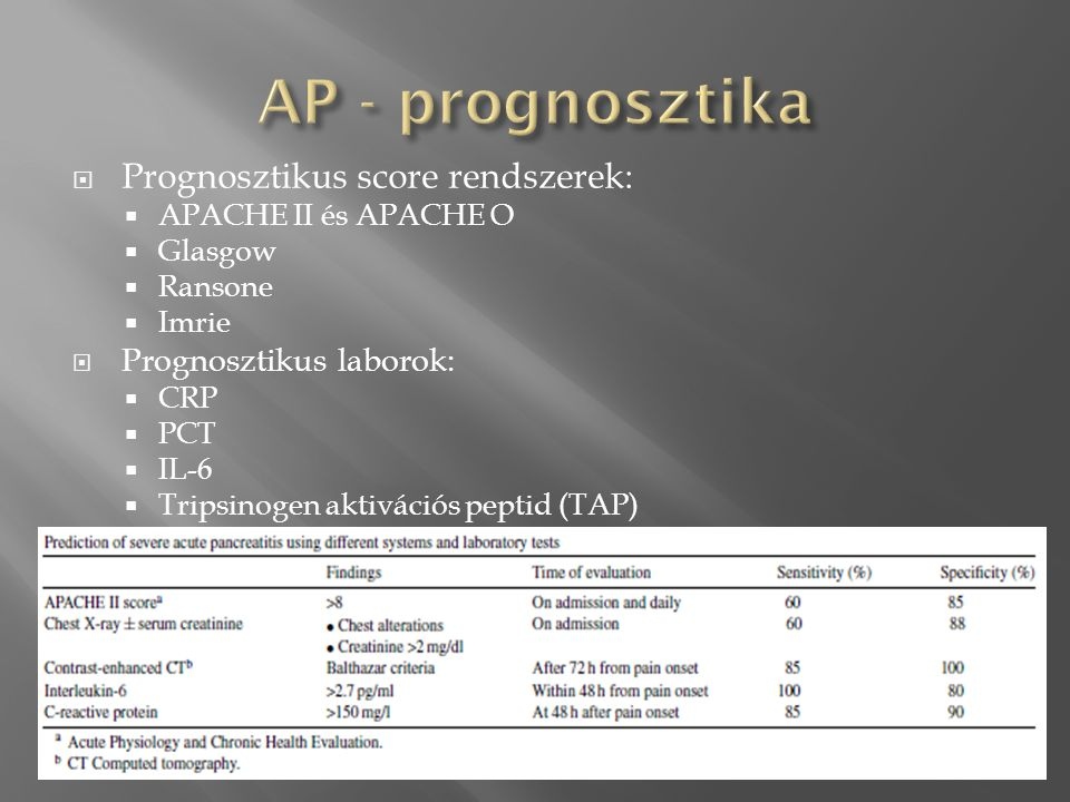  Prognosztikus score rendszerek:  APACHE II és APACHE O  Glasgow  Ransone  Imrie  Prognosztikus laborok:  CRP  PCT  IL-6  Tripsinogen aktivációs peptid (TAP)