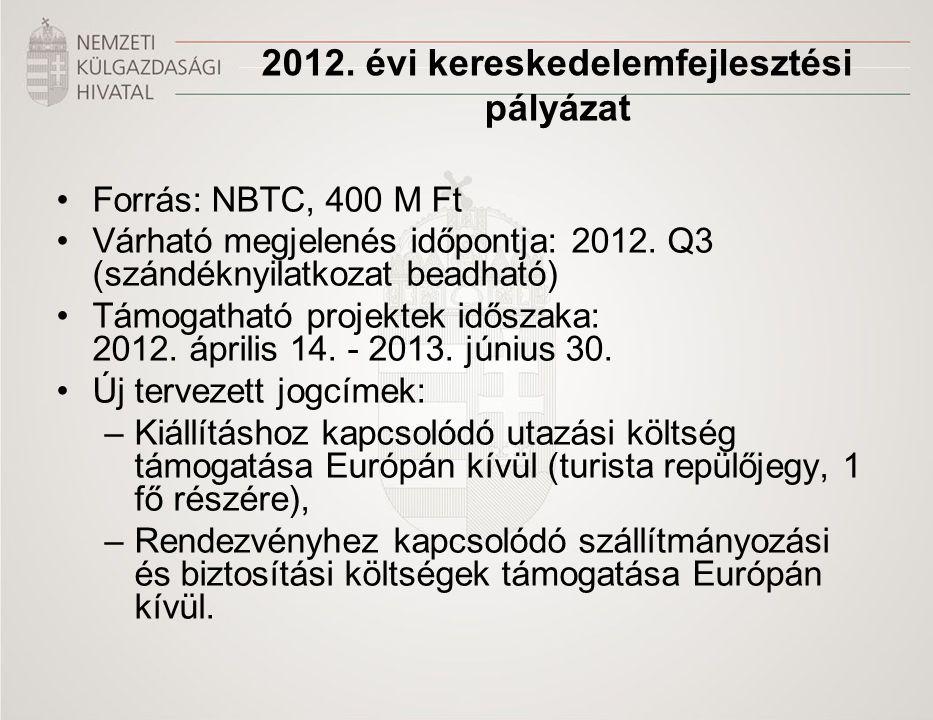 2012. évi kereskedelemfejlesztési pályázat •Forrás: NBTC, 400 M Ft •Várható megjelenés időpontja: 2012. Q3 (szándéknyilatkozat beadható) •Támogatható