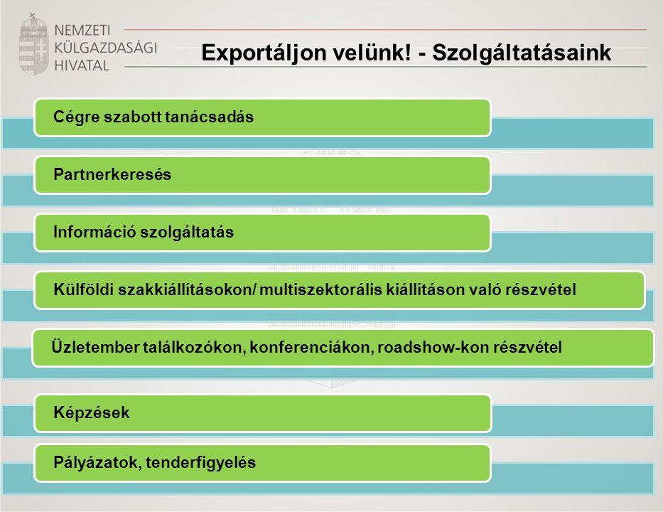Exportáljon velünk! - Szolgáltatásaink Cégre szabott tanácsadásPartnerkeresésInformáció szolgáltatás Külföldi szakkiállításokon/ multiszektorális kiál