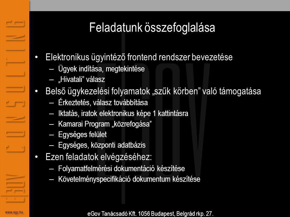 eGov Tanácsadó Kft. 1056 Budapest, Belgrád rkp. 27. www.egc.hu Feladatunk összefoglalása • Elektronikus ügyintéző frontend rendszer bevezetése – Ügyek