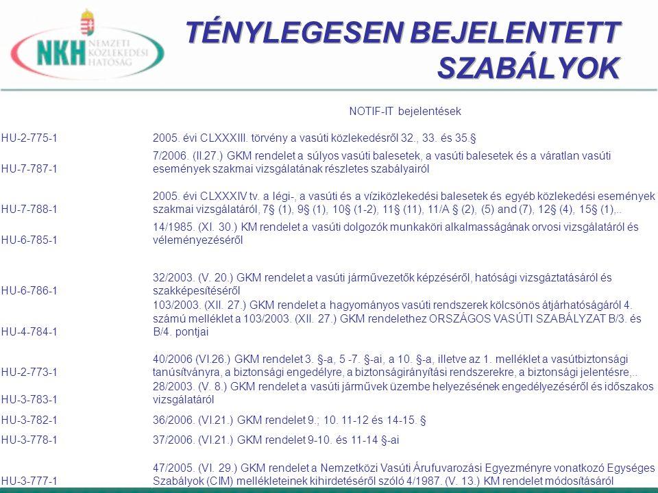 NOTIF-IT bejelentések HU-2-775-12005. évi CLXXXIII. törvény a vasúti közlekedésről 32., 33. és 35.§ HU-7-787-1 7/2006. (II.27.) GKM rendelet a súlyos