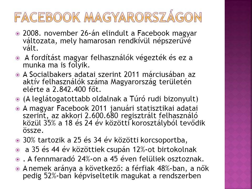  2008. november 26-án elindult a Facebook magyar változata, mely hamarosan rendkívül népszerűvé vált.  A fordítást magyar felhasználók végezték és e