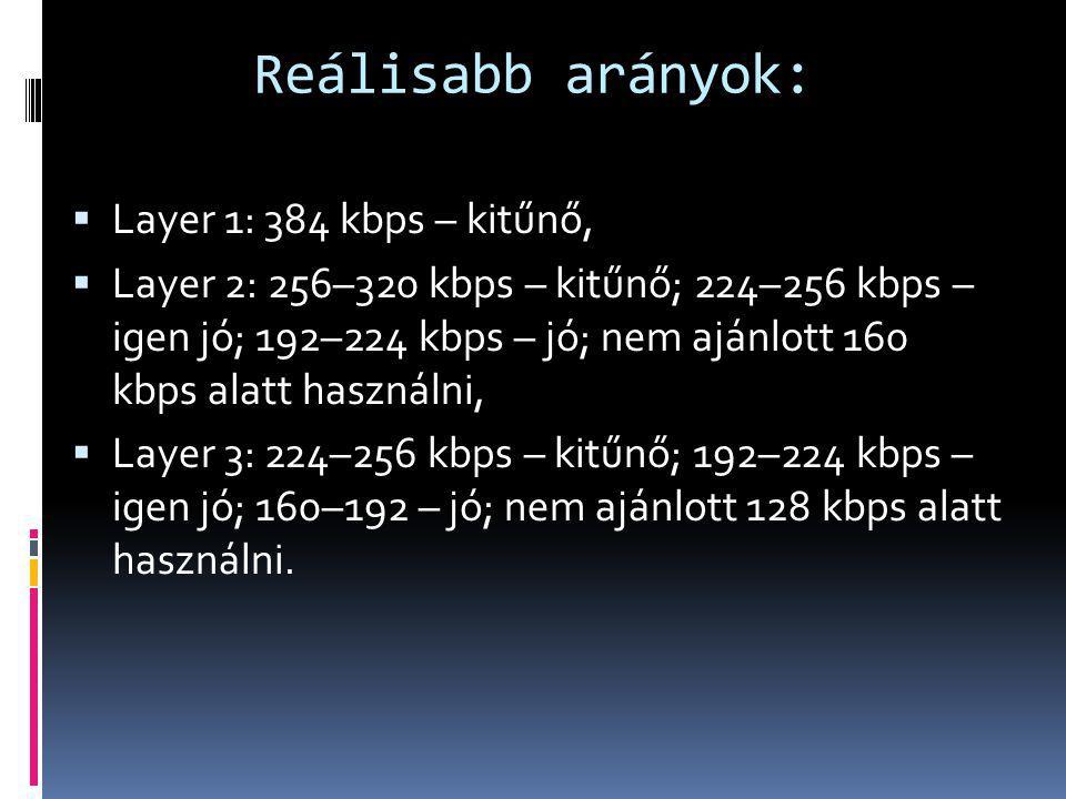 Reálisabb arányok:  Layer 1: 384 kbps – kitűnő,  Layer 2: 256–320 kbps – kitűnő; 224–256 kbps – igen jó; 192–224 kbps – jó; nem ajánlott 160 kbps al