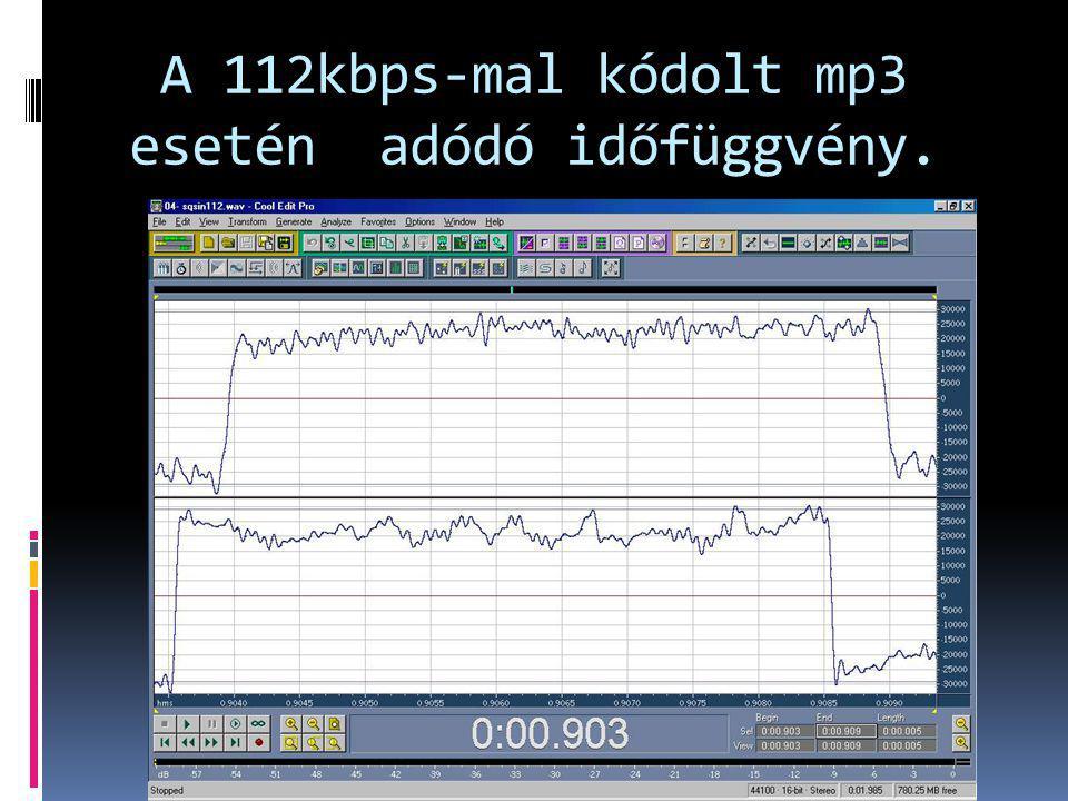 A 112kbps-mal kódolt mp3 esetén adódó időfüggvény.