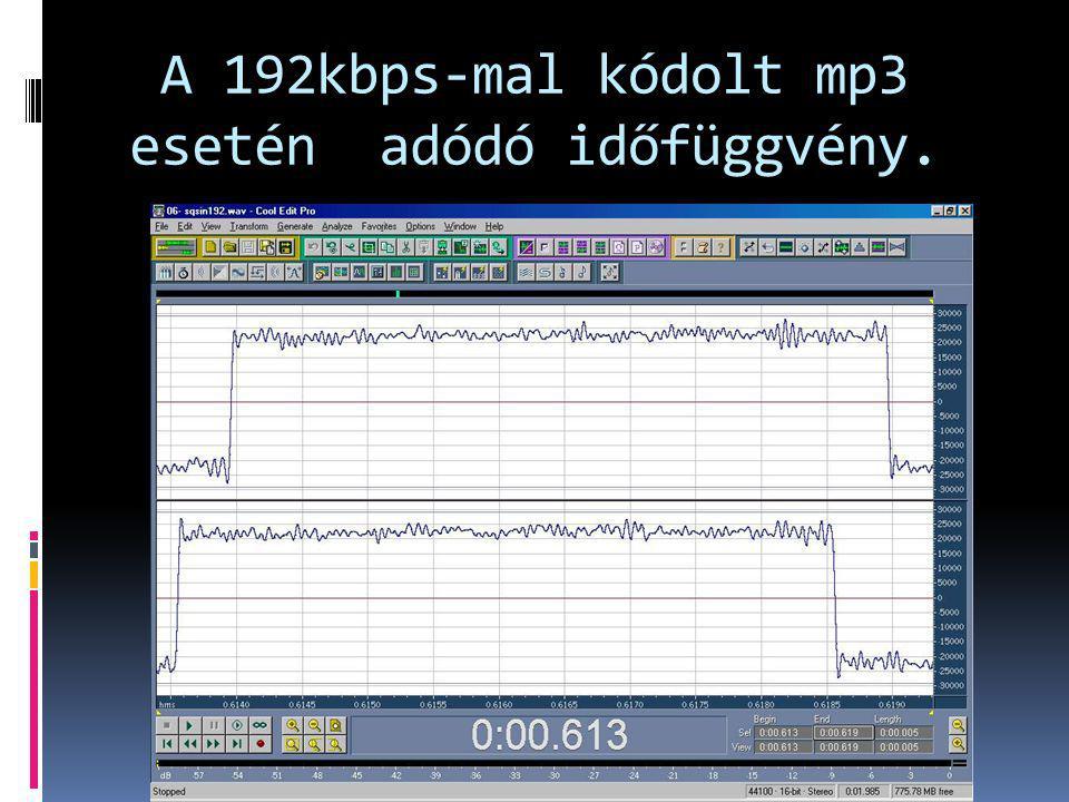 A 192kbps-mal kódolt mp3 esetén adódó időfüggvény.