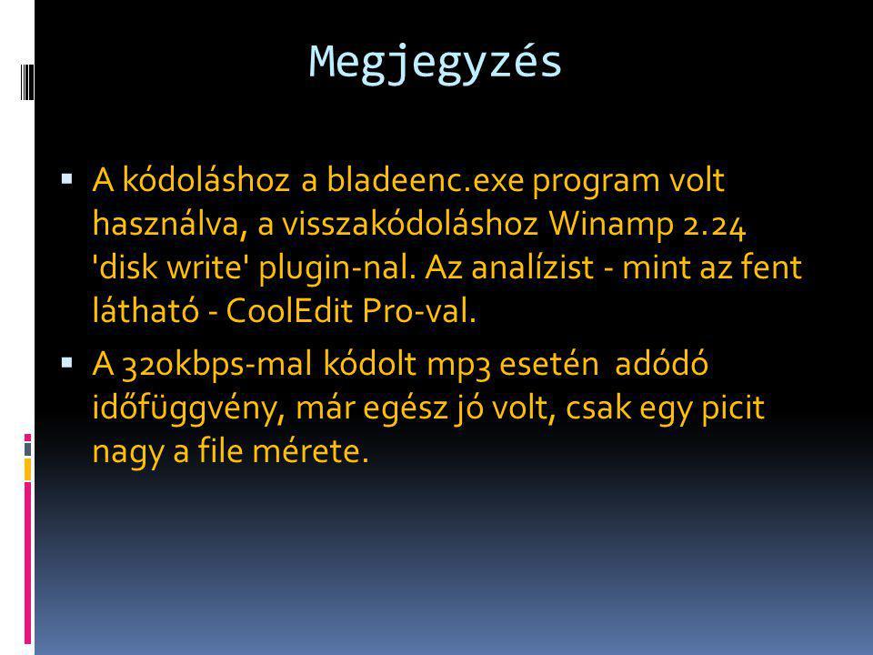 Megjegyzés  A kódoláshoz a bladeenc.exe program volt használva, a visszakódoláshoz Winamp 2.24 'disk write' plugin-nal. Az analízist - mint az fent l