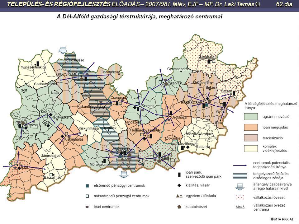 TELEPÜLÉS- ÉS RÉGIÓFEJLESZTÉS ELŐADÁS – 2007/08 I. félév, EJF – MF, Dr. Laki Tamás ©61.dia