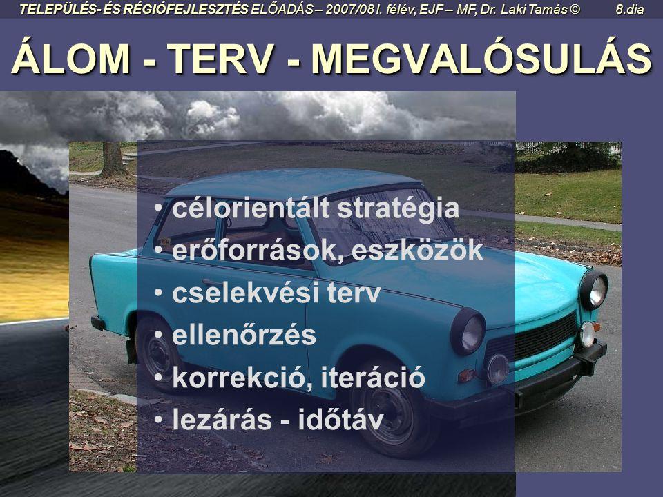 ÁLOM - TERV - MEGVALÓSULÁS ÁLOM - TERV - MEGVALÓSULÁS TELEPÜLÉS- ÉS RÉGIÓFEJLESZTÉS ELŐADÁS – 2007/08 I.