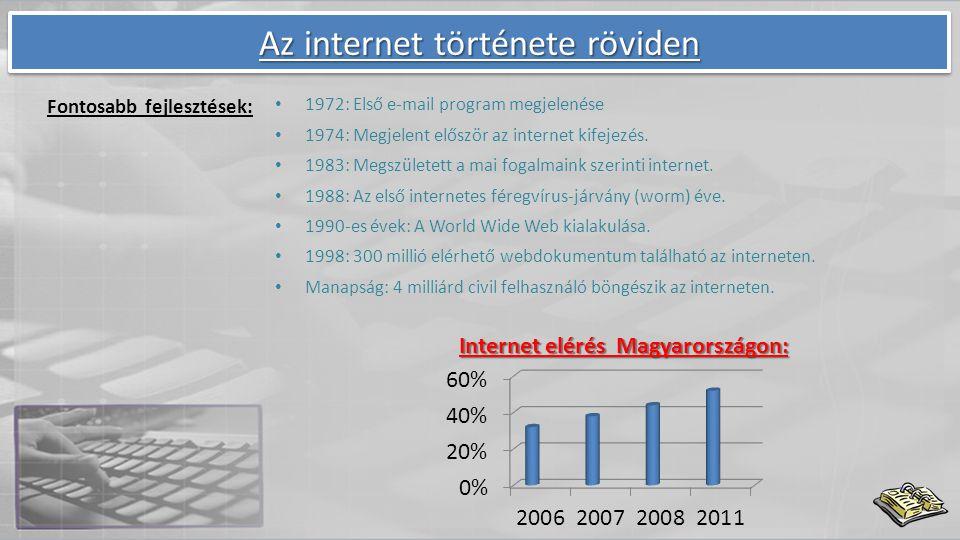 Az internet története röviden A katonaságtól a magánéletig :