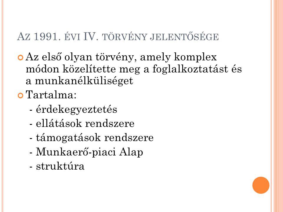 A Z 1991. ÉVI IV. TÖRVÉNY JELENTŐSÉGE Az első olyan törvény, amely komplex módon közelítette meg a foglalkoztatást és a munkanélküliséget Tartalma: -