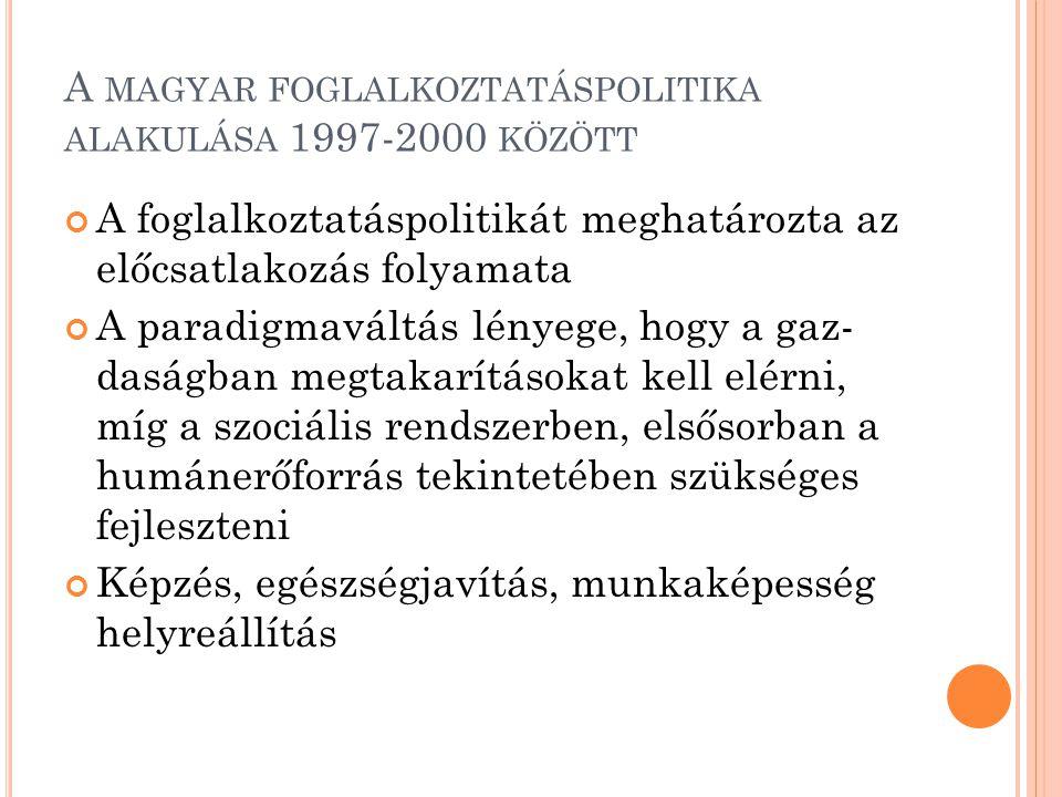 A MAGYAR FOGLALKOZTATÁSPOLITIKA ALAKULÁSA 1997-2000 KÖZÖTT A foglalkoztatáspolitikát meghatározta az előcsatlakozás folyamata A paradigmaváltás lényeg
