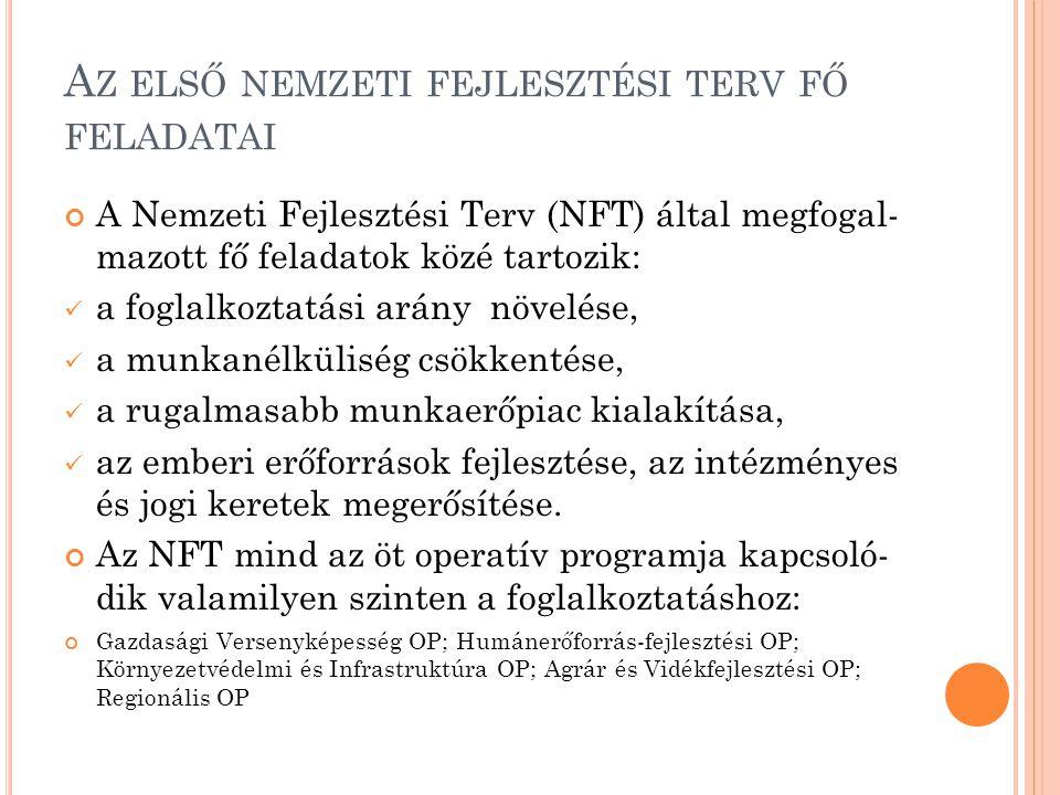 A Z ELSŐ NEMZETI FEJLESZTÉSI TERV FŐ FELADATAI A Nemzeti Fejlesztési Terv (NFT) által megfogal- mazott fő feladatok közé tartozik:  a foglalkoztatási