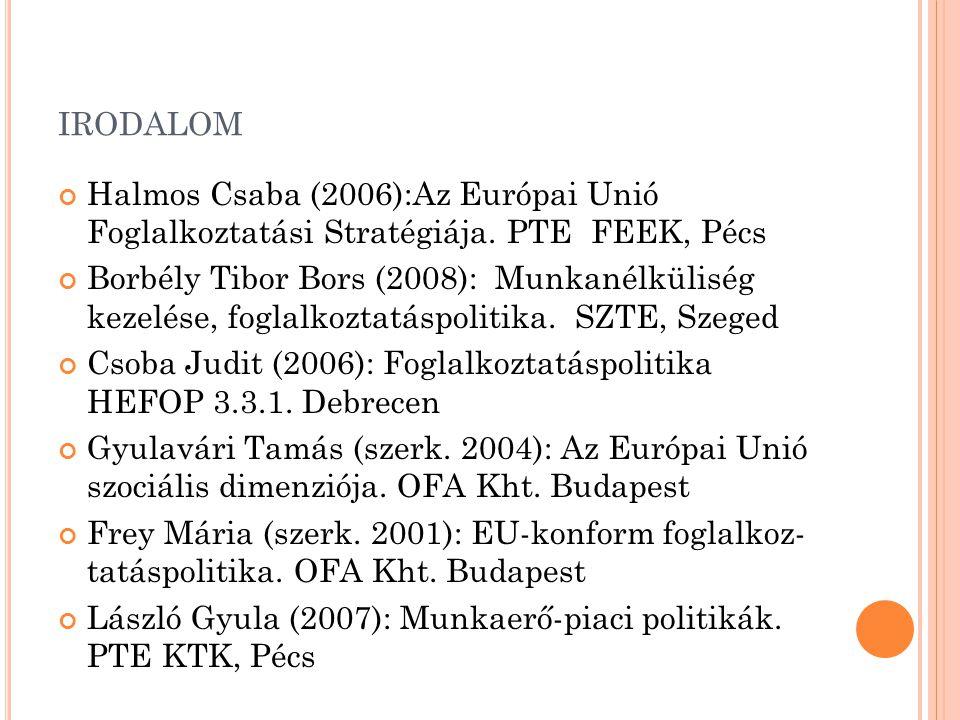 IRODALOM Halmos Csaba (2006):Az Európai Unió Foglalkoztatási Stratégiája. PTE FEEK, Pécs Borbély Tibor Bors (2008): Munkanélküliség kezelése, foglalko