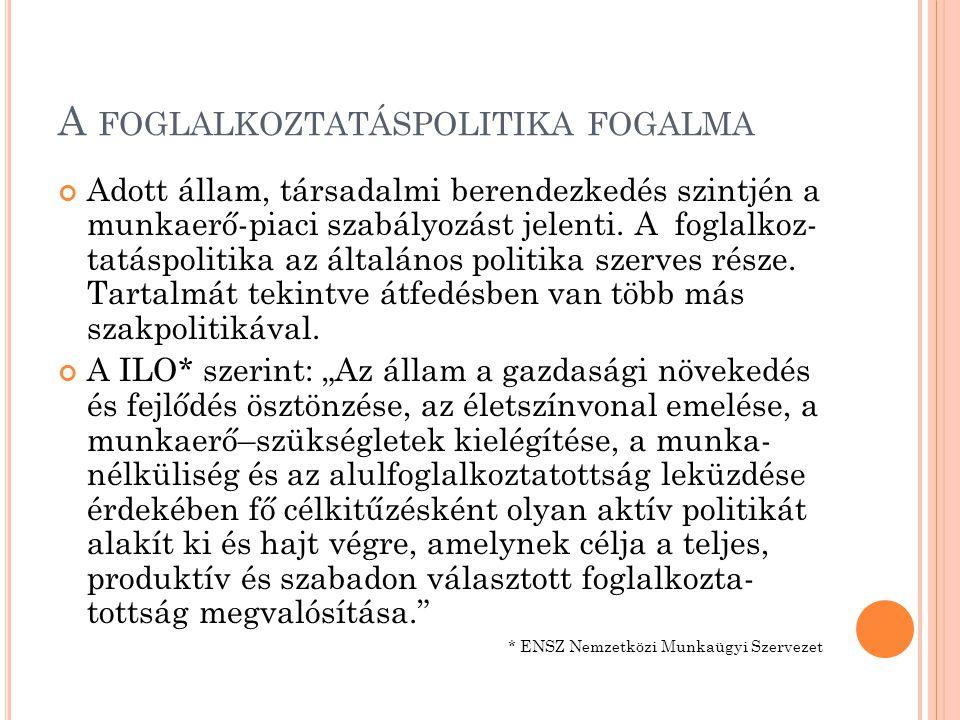A FOGLALKOZTATÁSPOLITIKA INTÉZMÉNYEI (2010.ÉV II.