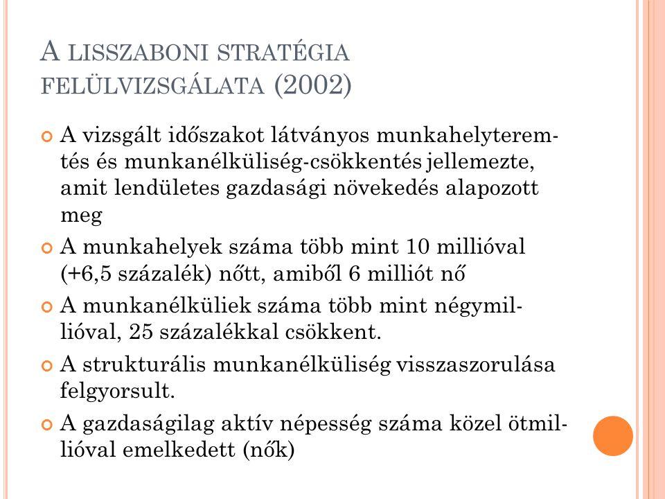 A LISSZABONI STRATÉGIA FELÜLVIZSGÁLATA (2002) A vizsgált időszakot látványos munkahelyterem- tés és munkanélküliség-csökkentés jellemezte, amit lendül