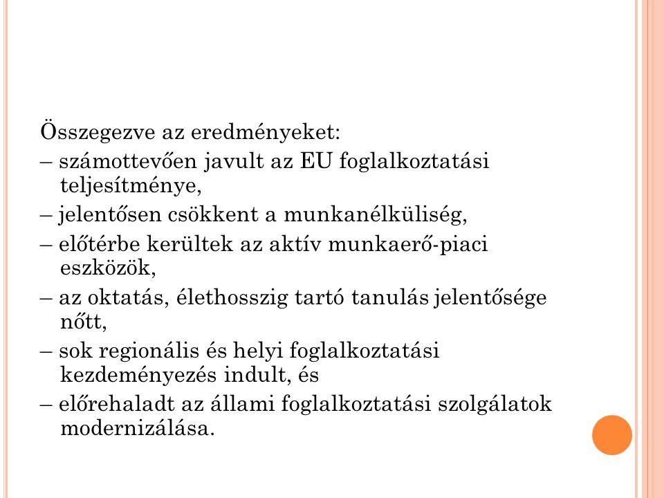 Összegezve az eredményeket: – számottevően javult az EU foglalkoztatási teljesítménye, – jelentősen csökkent a munkanélküliség, – előtérbe kerültek az