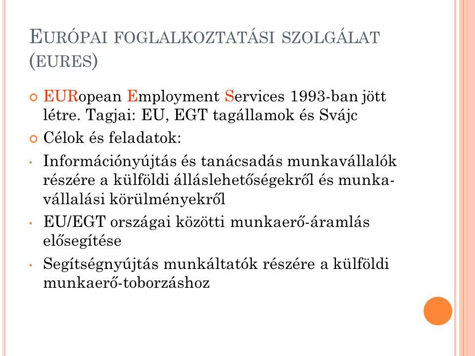 E URÓPAI FOGLALKOZTATÁSI SZOLGÁLAT ( EURES ) EURopean Employment Services 1993-ban jött létre. Tagjai: EU, EGT tagállamok és Svájc Célok és feladatok: