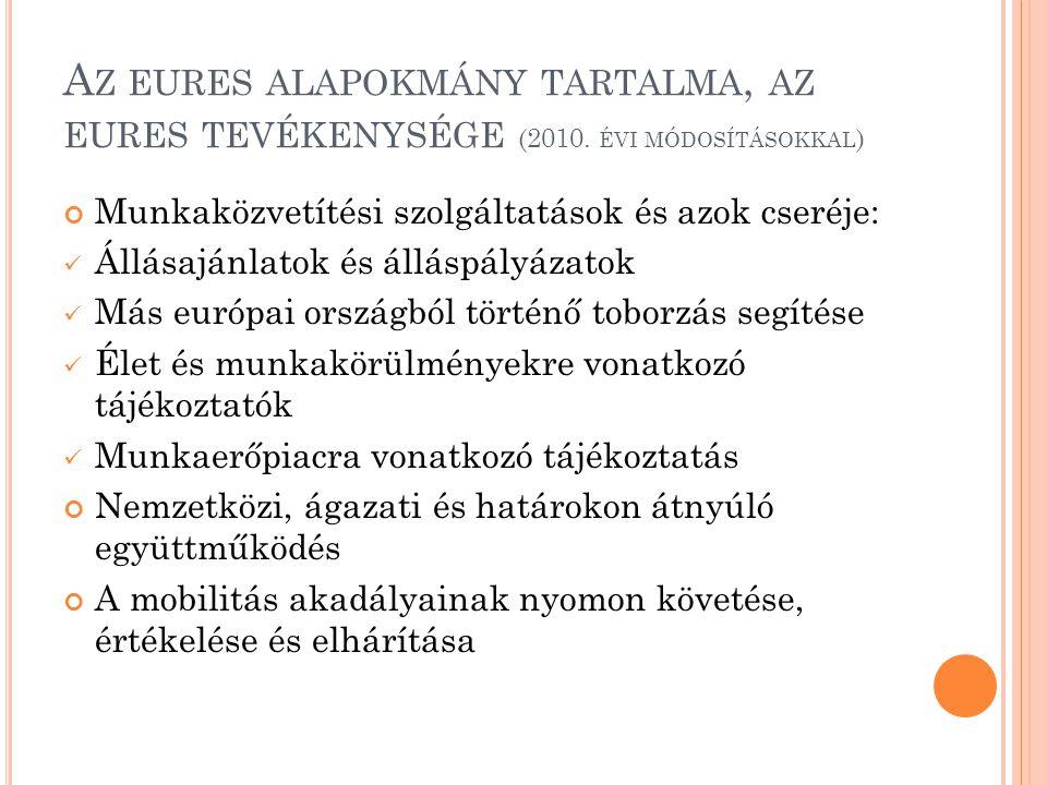 A Z EURES ALAPOKMÁNY TARTALMA, AZ EURES TEVÉKENYSÉGE (2010. ÉVI MÓDOSÍTÁSOKKAL ) Munkaközvetítési szolgáltatások és azok cseréje:  Állásajánlatok és