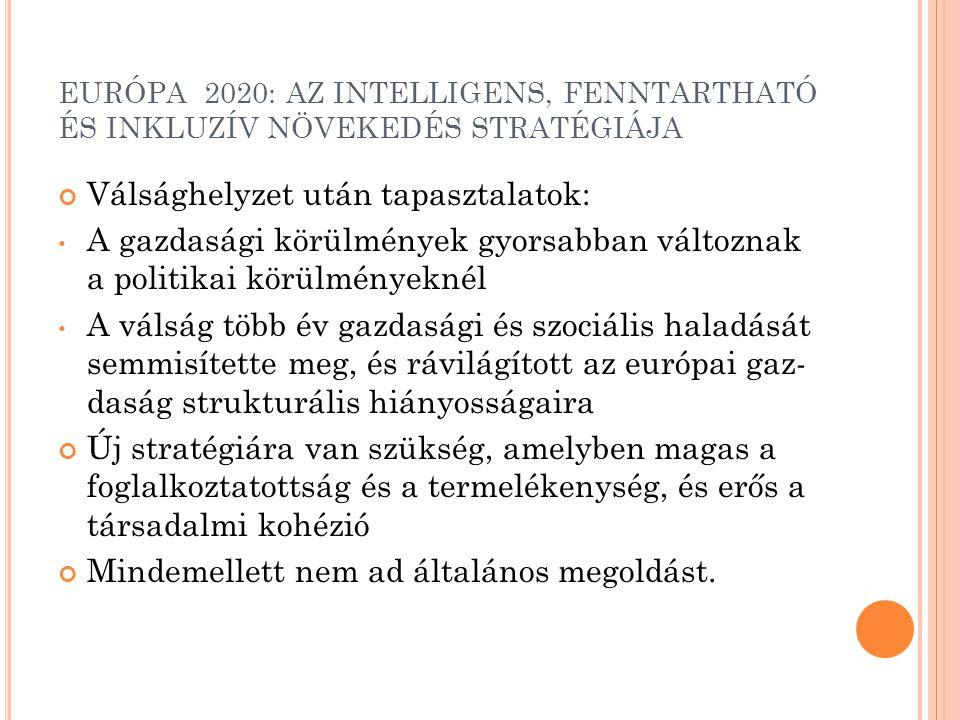 EURÓPA 2020: AZ INTELLIGENS, FENNTARTHATÓ ÉS INKLUZÍV NÖVEKEDÉS STRATÉGIÁJA Válsághelyzet után tapasztalatok: • A gazdasági körülmények gyorsabban vál