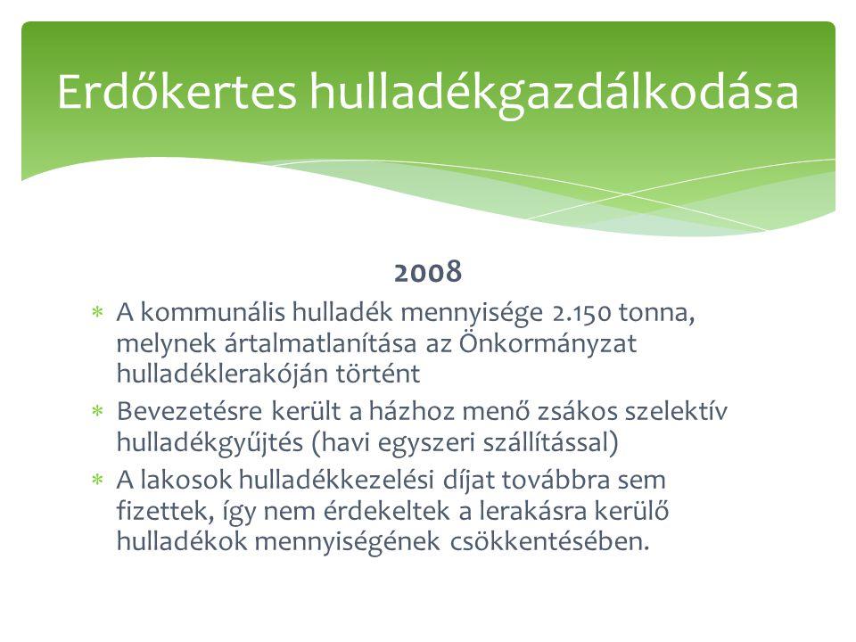 2008  A kommunális hulladék mennyisége 2.150 tonna, melynek ártalmatlanítása az Önkormányzat hulladéklerakóján történt  Bevezetésre került a házhoz menő zsákos szelektív hulladékgyűjtés (havi egyszeri szállítással)  A lakosok hulladékkezelési díjat továbbra sem fizettek, így nem érdekeltek a lerakásra kerülő hulladékok mennyiségének csökkentésében.