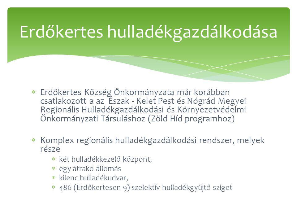  Erdőkertes Község Önkormányzata már korábban csatlakozott a az Észak - Kelet Pest és Nógrád Megyei Regionális Hulladékgazdálkodási és Környezetvédelmi Önkormányzati Társuláshoz (Zöld Híd programhoz)  Komplex regionális hulladékgazdálkodási rendszer, melyek része  két hulladékkezelő központ,  egy átrakó állomás  kilenc hulladékudvar,  486 (Erdőkertesen 9) szelektív hulladékgyűjtő sziget Erdőkertes hulladékgazdálkodása