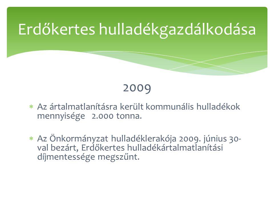 2009  Az ártalmatlanításra került kommunális hulladékok mennyisége 2.000 tonna.