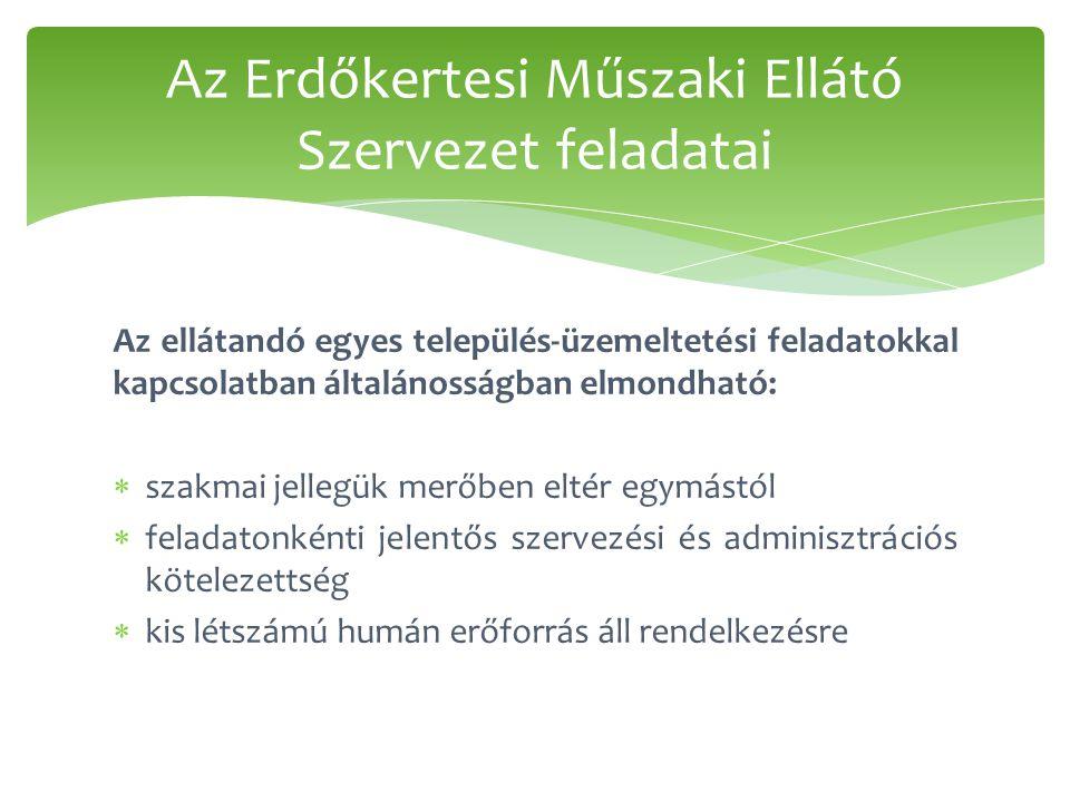 2011 A településüzemeltetési - így a hulladékkezelési közszolgáltatási feladatok optimalizált, még hatékonyabb ellátása érdekében az Önkormányzat létrehozta az Erdőkertesi Műszaki Ellátó Szervezetet (EMESZ).