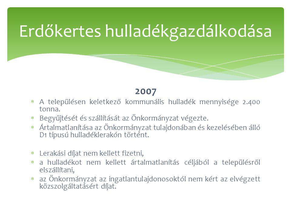 2007  A településen keletkező kommunális hulladék mennyisége 2.400 tonna.