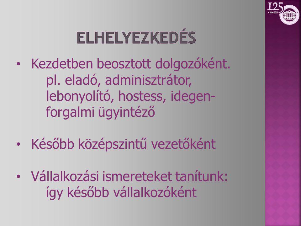 • Kezdetben beosztott dolgozóként. pl. eladó, adminisztrátor, lebonyolító, hostess, idegen- forgalmi ügyintéző • Később középszintű vezetőként • Válla