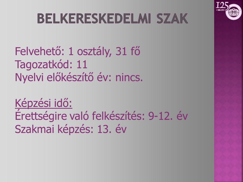 Hozott pontok az általános iskolai eredmény alapján (7.