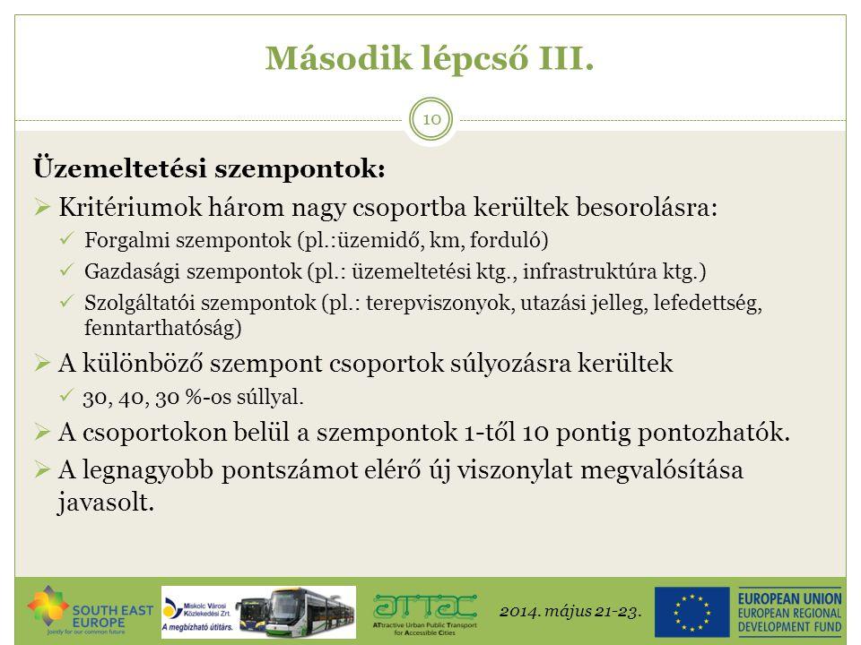 2014. május 21-23. 10 Második lépcső III. Üzemeltetési szempontok:  Kritériumok három nagy csoportba kerültek besorolásra:  Forgalmi szempontok (pl.