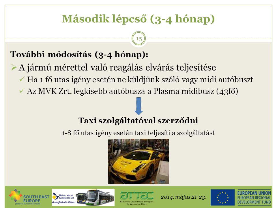 2014. május 21-23. 15 Második lépcső (3-4 hónap) További módosítás (3-4 hónap):  A jármú mérettel való reagálás elvárás teljesítése  Ha 1 fő utas ig