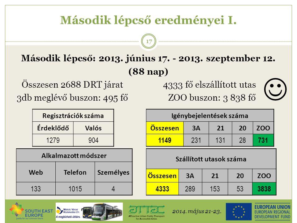 2014. május 21-23. 17 Második lépcső eredményei I. Második lépcső: 2013. június 17. - 2013. szeptember 12. (88 nap) Összesen 2688 DRT járat4333 fő els