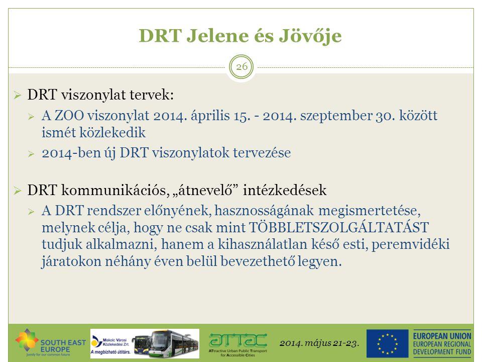 2014. május 21-23. 26 DRT Jelene és Jövője  DRT viszonylat tervek:  A ZOO viszonylat 2014. április 15. - 2014. szeptember 30. között ismét közlekedi