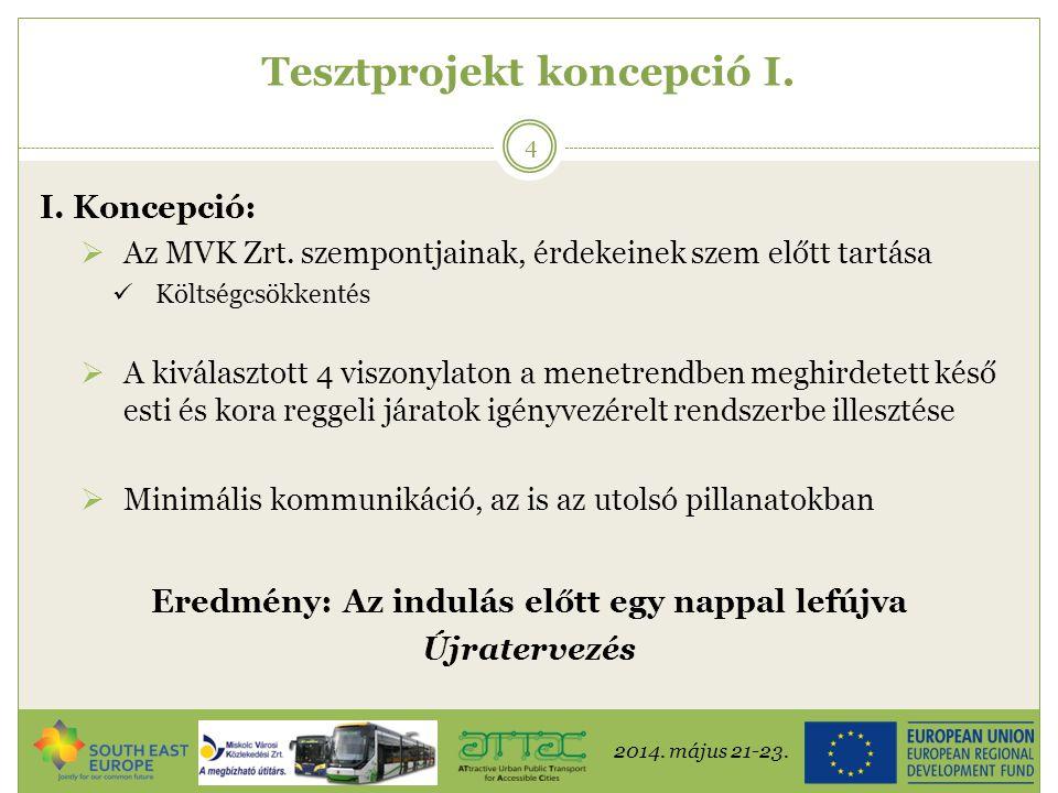 2014. május 21-23. 4 Tesztprojekt koncepció I. I. Koncepció:  Az MVK Zrt. szempontjainak, érdekeinek szem előtt tartása  Költségcsökkentés  A kivál